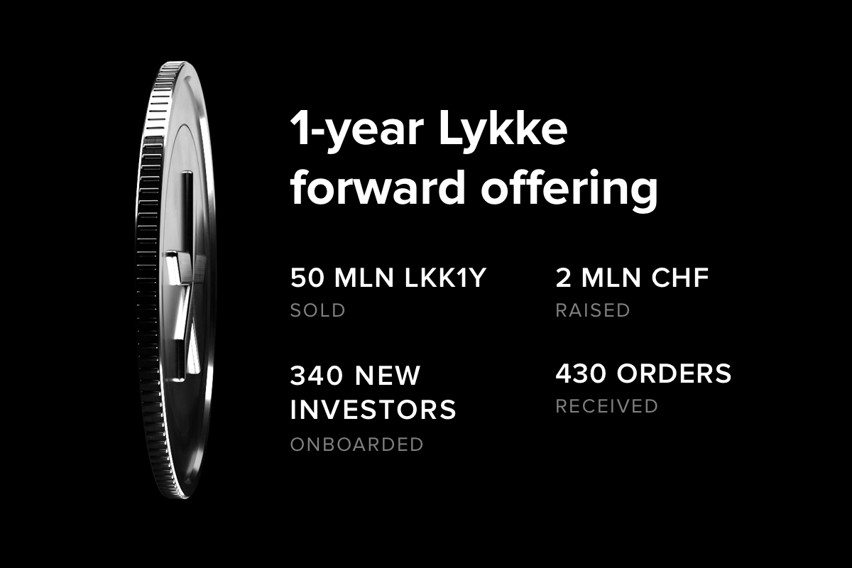 Lykke Corp completes public offering of equity tokens in oversubscribed funding round